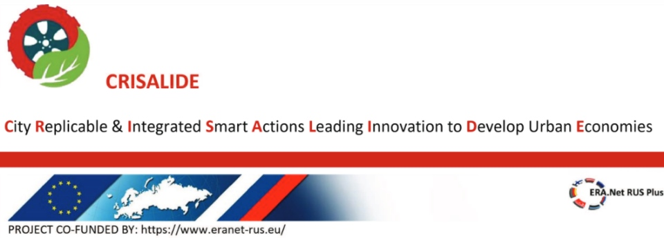 City Replicable and Integrated Smart Actions Leading Innovation to Develop Urban Economies